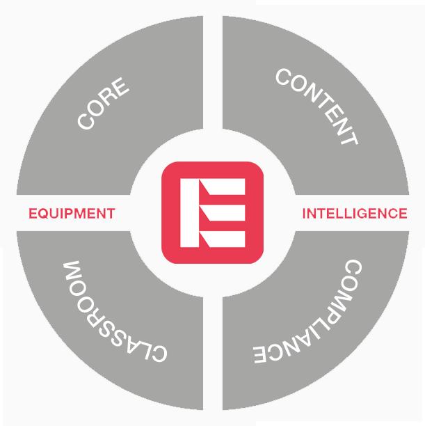 Equip ID Equipment Intelligence Wheel